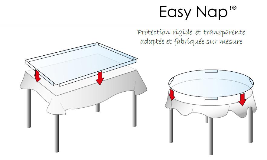 easynap- un système adapté sur mesure