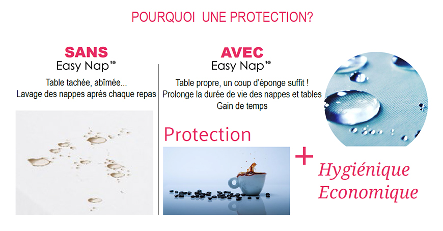 Protection de nappes sur mesure